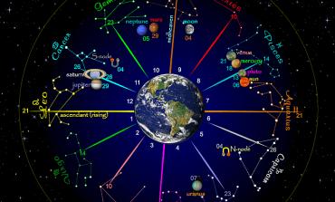 Dnevni horoskop za 11. april