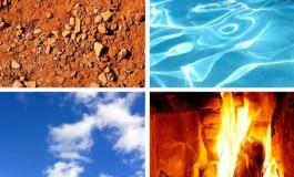 Koji si element od ova 4? (TEST)