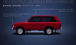 Range Rover slavi 50 godina: Četiri generacije u 120 sekundi