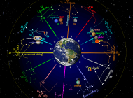 Dnevni horoskop za 18. oktobar