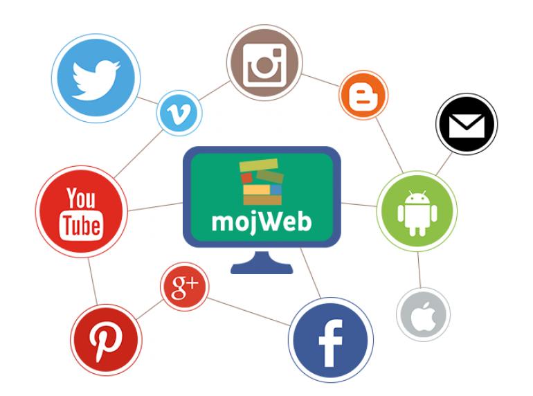 mojWeb savjeti: Važnost socijalne integracije na web stranici