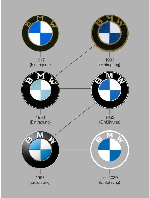BMW mijenja logo nakon više od 20 godina